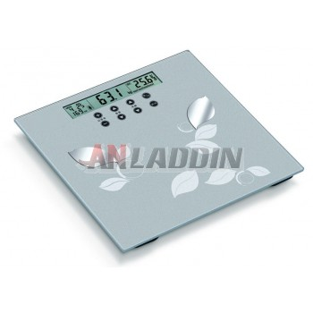 Electronic Fat Scale / multifunction weight scale