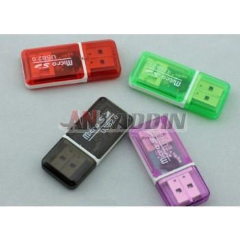 Mini card reader